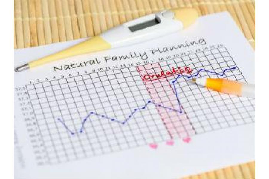 Métodos anticonceptivos menos eficaces