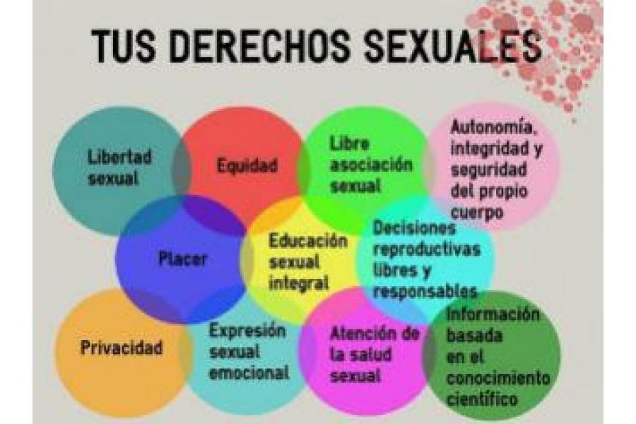 14 de Febrero. Día Europeo de la Salud Sexual